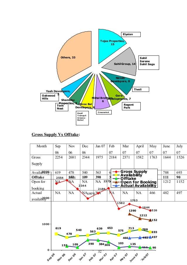 0601016 real estate survey for gera developers on