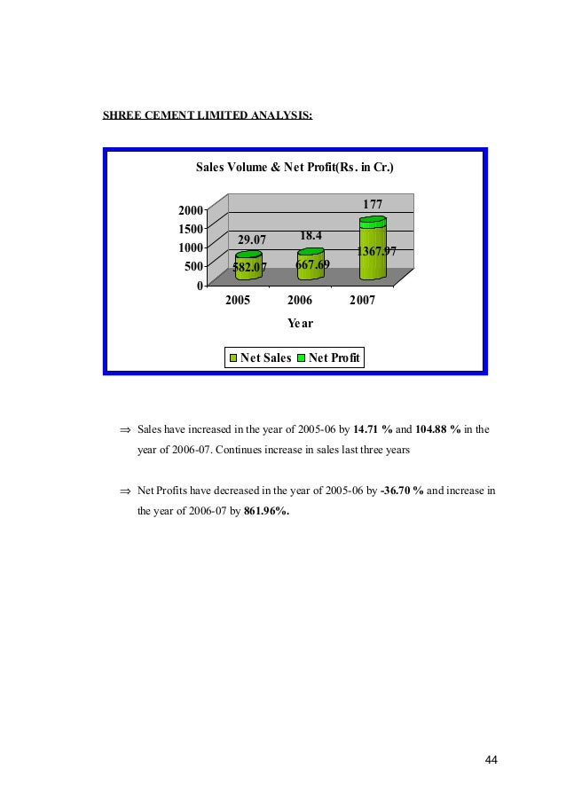 Shree Cement Limited : Analysis on cement sector