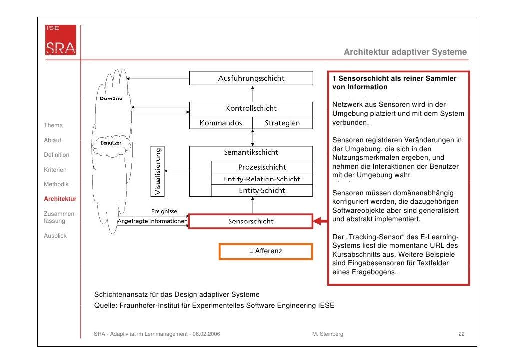 Architektur adaptiver Systeme                                                                                       1 Sens...