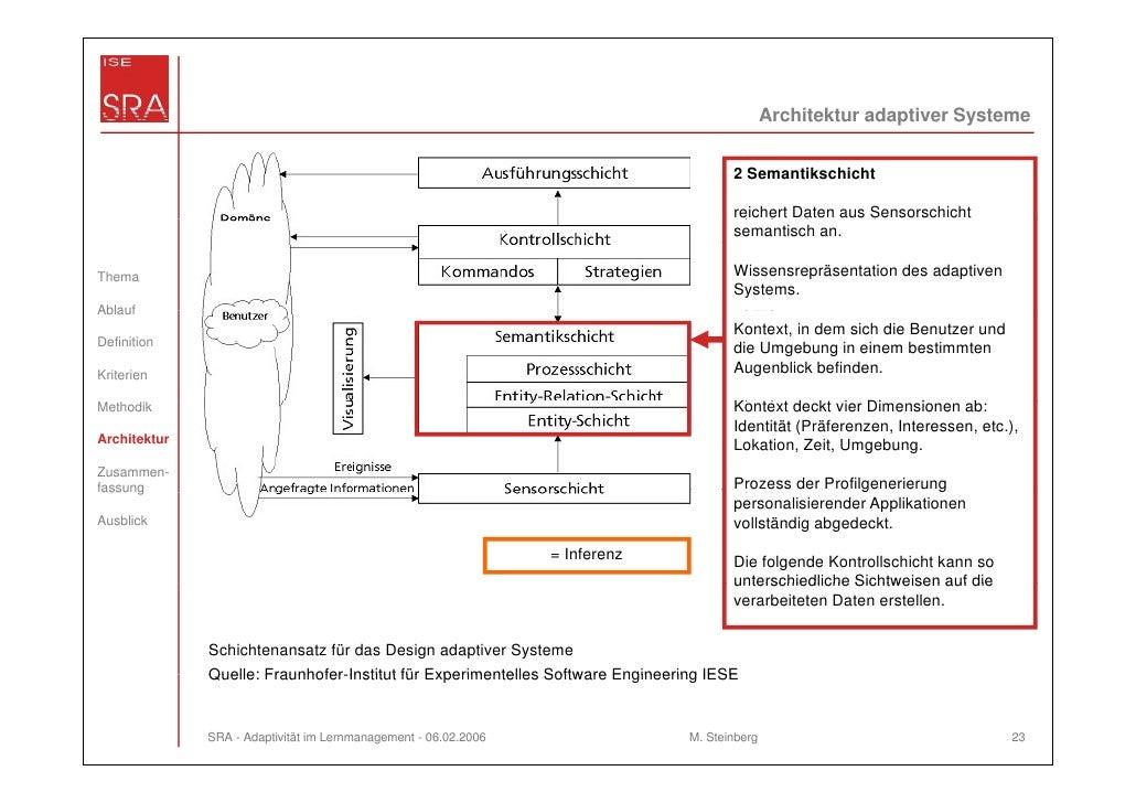 Architektur adaptiver Systeme                                                                                       2 Sema...