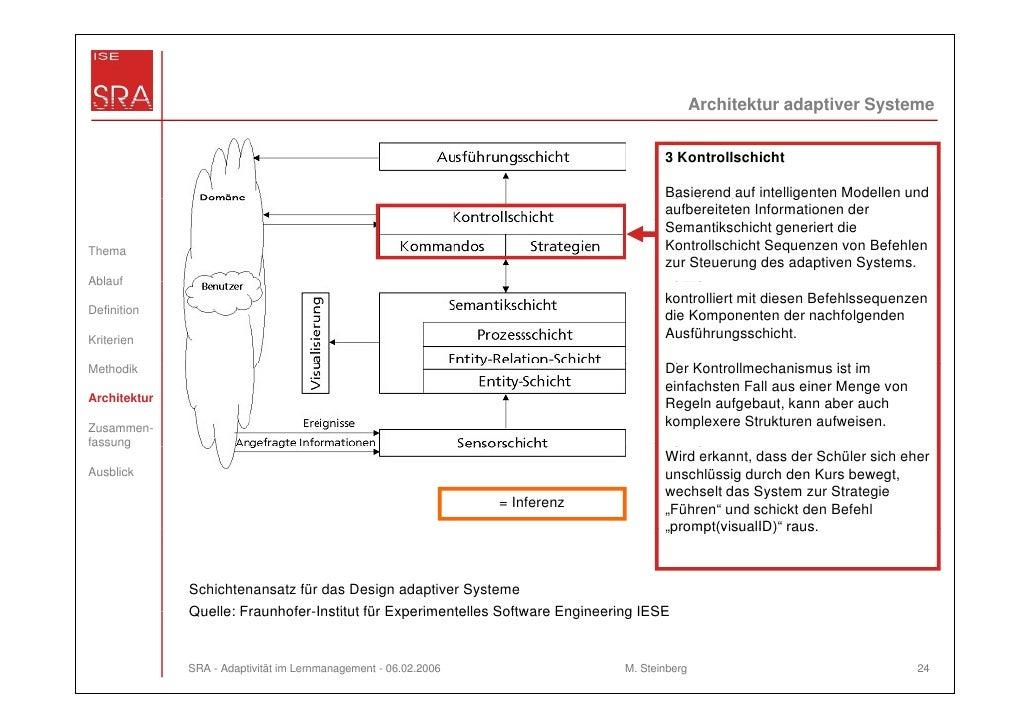 Architektur adaptiver Systeme                                                                                       3 Kont...