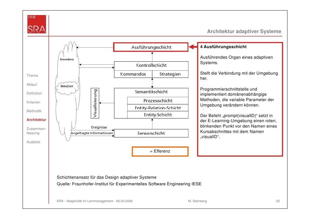 Architektur adaptiver Systeme                                                                                       4 Ausf...