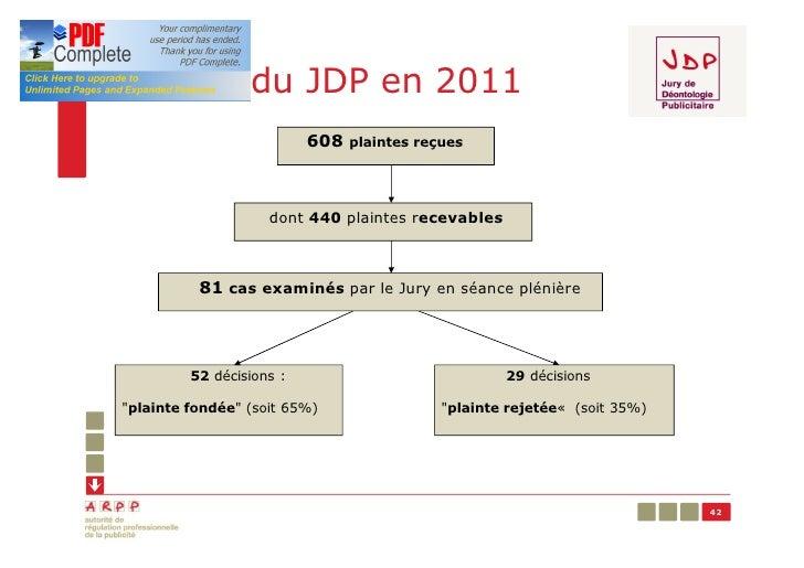 Activité du JDP en 2011                          608   plaintes reçues                    dont 440 plaintes recevables    ...