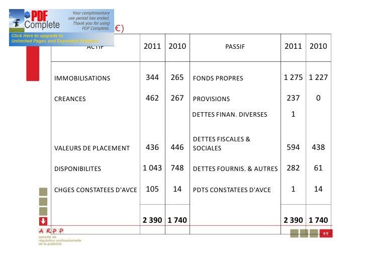 Bilan (en K€)           ACTIF          2011 2010              PASSIF            2011 2010IMMOBILISATIONS           344   2...