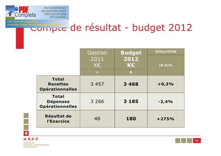 Compte de résultat - budget 2012                   Gestion   Budget   EVOLUTION                    2011      2012         ...