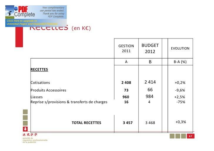 Recettes               (en K€)                                               GESTION   BUDGET                             ...