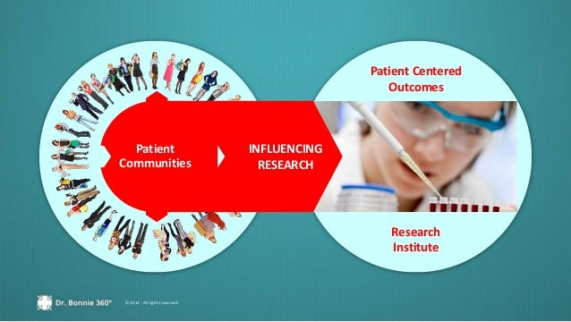 © 2014 - All rights reserved. Research Institute Patient Centered Outcomes INFLUENCING RESEARCH Patient Communities