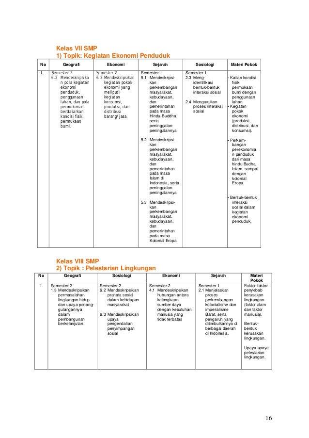 Contoh Geguritan Bahasa Jawa Wikipedia Xinatoh