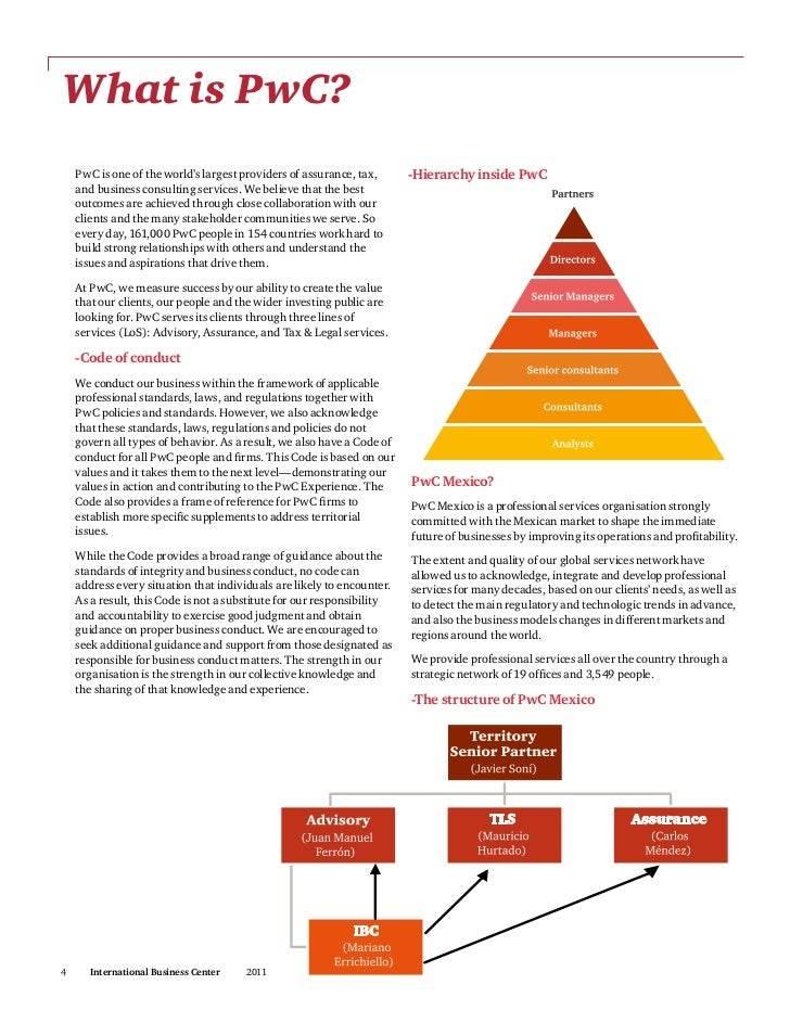 introduction for pwc Group 11 - pwc - download as pdf file (pdf), text file (txt) or read online pwc human resources management i introduction to pwc.