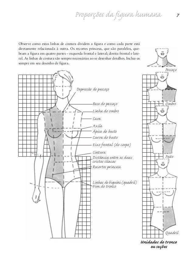 8 Desenho de Moda A indústria de moda reconhece a necessidade do mercado por opções que respeitem os tipos de figura das m...