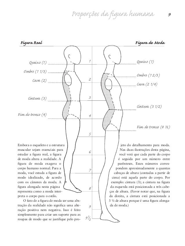 10 Desenho de Moda A anatomia de moda combina métodos de esboço, estudo de figura e desenvolvimento de contorno. Os método...