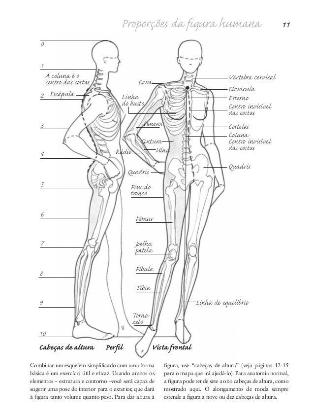 12 Desenho de Moda Mapa da figura humana Desenhar uma figura pode ser difícil quando você não sabe por onde começar. Local...