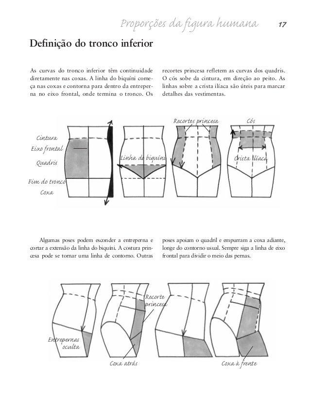 18 Desenho de Moda Definição do tronco Alongamento da figura de moda é evidente no com- primento do tronco. O realismo alt...