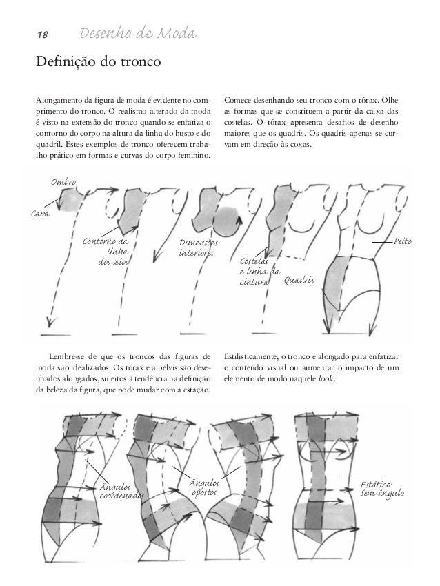 Proporções da figura humana 19 Recorte princesa Peito Linha da cintura Quadris Quadril até a linha da cintura Recorte prin...