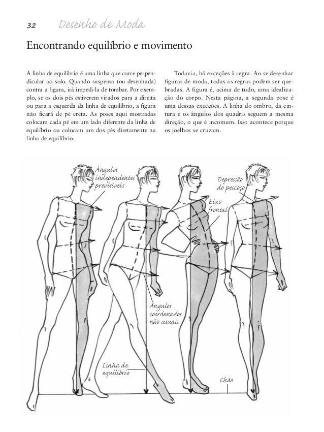 Proporções da figura humana 33 Linha de equilíbrio Eixo frontal Chão Perna de apoio Perna estendida Depressão do pescoço 1...
