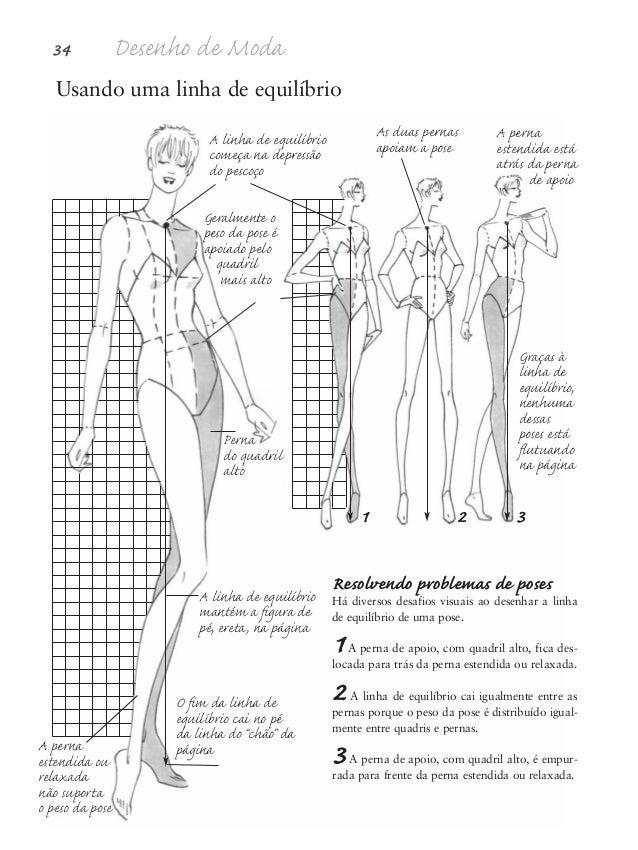 Proporções da figura humana 35 Quadril mais baixo Perna de apoio Perna estendida ou relaxada Pose frontal Pose de perfil P...