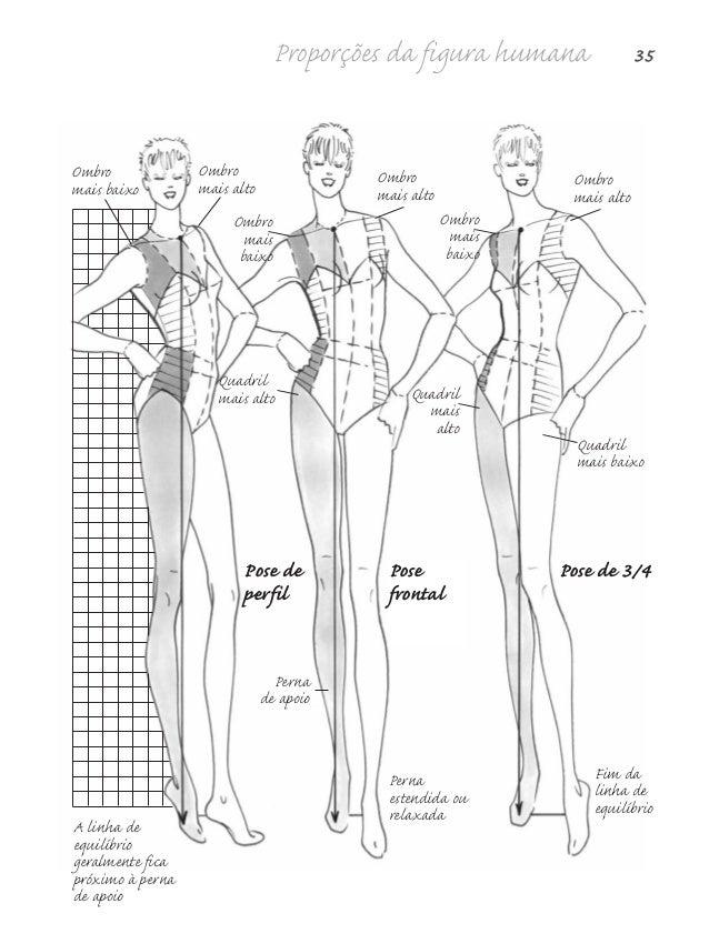 36 Desenho de Moda O eixo frontal está no meio do tronco. Além disso, a coluna está no centro das costas, não importando o...