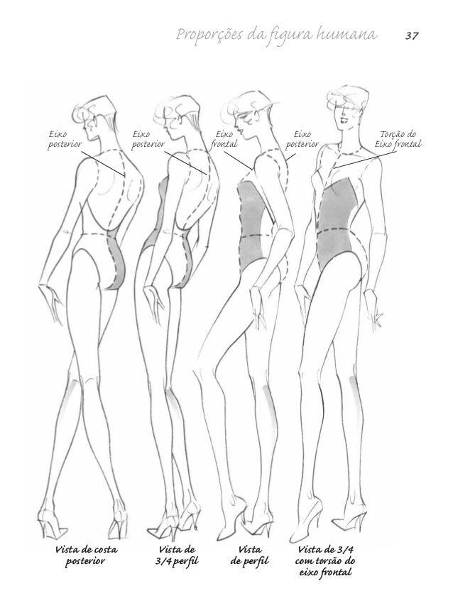 38 Desenho de Moda Vistas posteriores Parte posterior do pescoço Recorte princesa Escápula acima da linha da cava Coluna c...