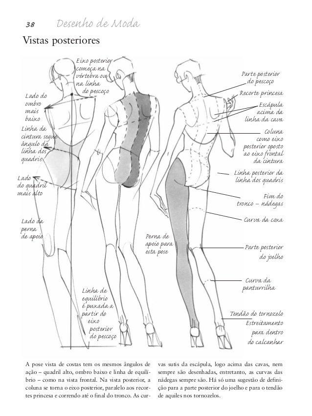 Proporções da figura humana 39 Poses de costas podem ser dramáticas. Se a pose for usada para evidenciar o drama de um tra...