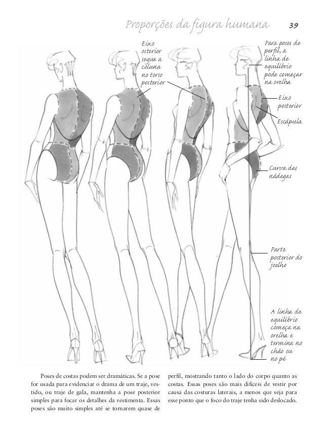 """40 Desenho de Moda A figura """"mais cheia"""" Uma área nova e completa da moda é dedicada à maioria, à mulher """"mais cheia"""". O q..."""