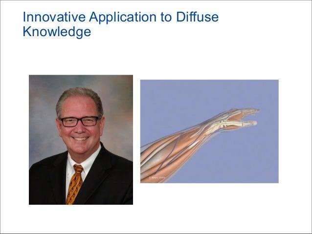 ©2011 MFMER | slide-40 A Catalyst for Social Media