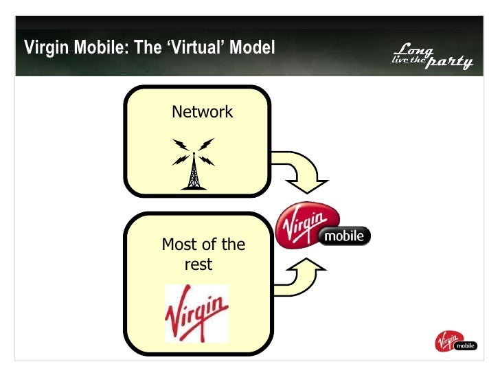 virgin mobile and market Richard branson's virgin mobile plans its long-awaited stock market debut this month, aiming for a valuation of almost £1billion.