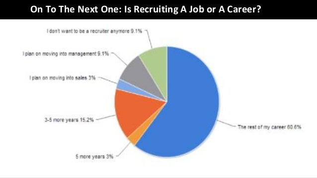 The blueprint how to build your recruiter brand 18 malvernweather Choice Image