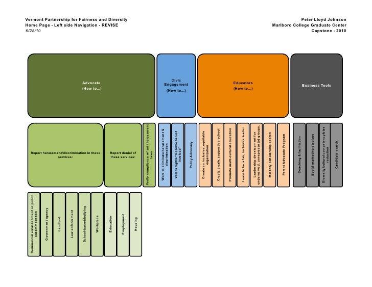 Commercial establishment or public         accommodation                                                                  ...