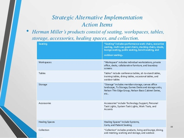 case 22 herman miller swot This is a graduate strategy report and deliverable for the course, information architecture, prepared for the herman miller client.