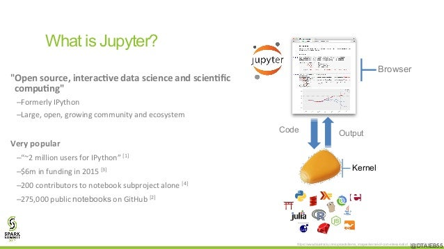 Taking Jupyter Notebooks and Apache Spark to the Next Level PixieDust…