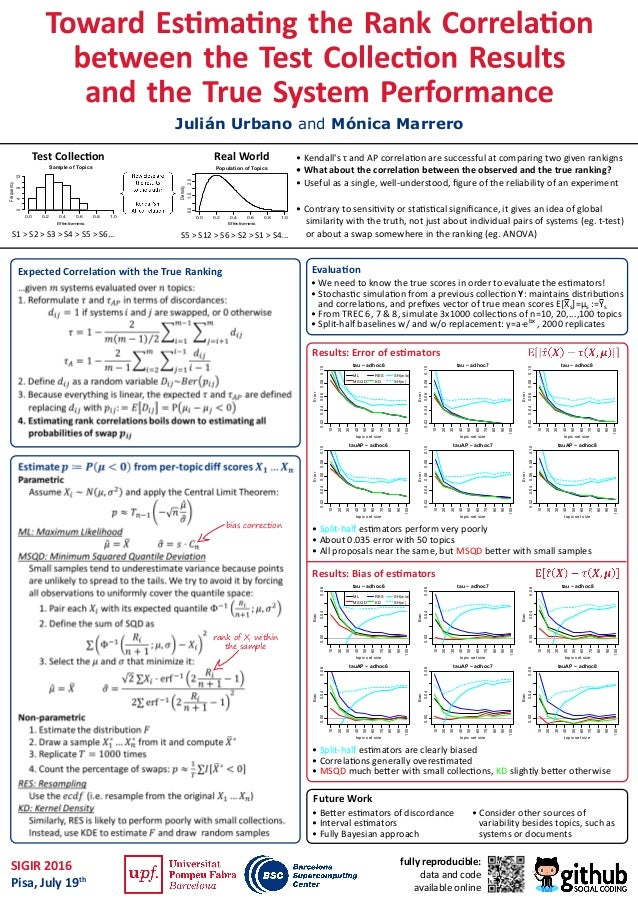 • Kendall's τ and AP correla�on are successful at comparing two given rankigns • What about the correla�on between the obs...