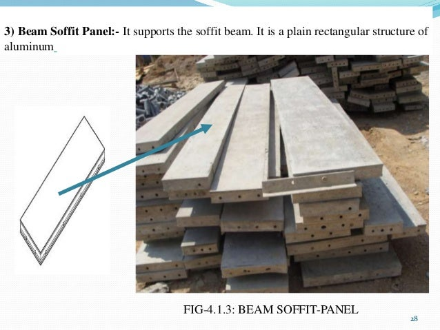 Different Types Of Formwork Syetem Used Within Indian