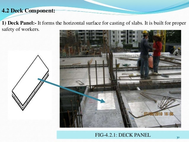 Different Types of Formwork Syetem Used within Indian Construction In…