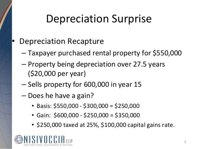 Depreciation Recapture On Sale Of Rental Property
