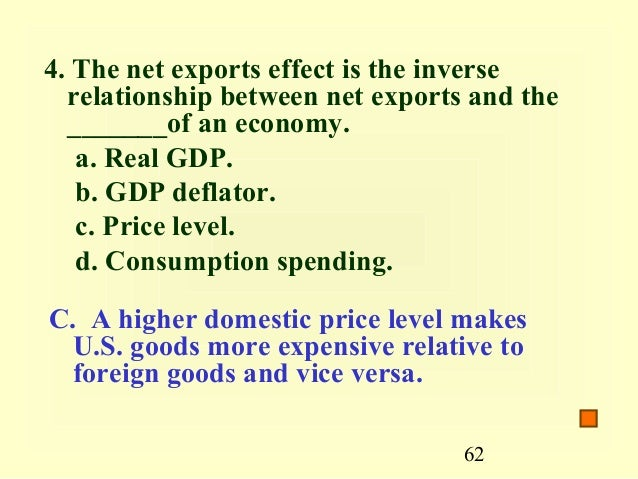relationship between government spending and taxes on gdp deflator