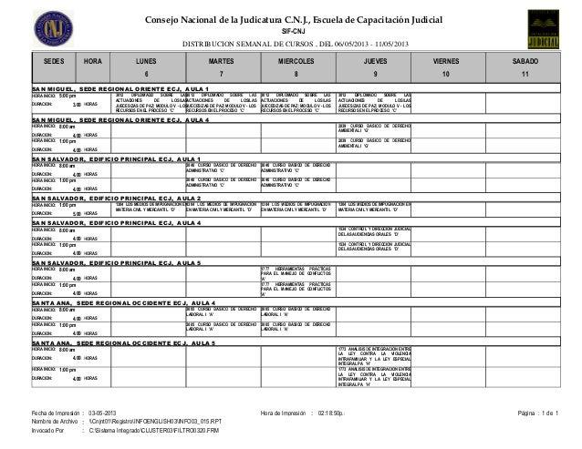 Consejo Nacional de la Judicatura C.N.J., Escuela de Capacitación JudicialDISTRIBUCION SEMANAL DE CURSOS , DEL 06/05/2013 ...