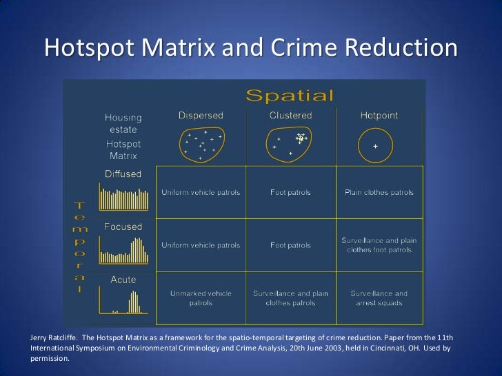 an analysis of criminals and crimes Criminal behavior analysis, or 'forensic psychology' as it is more commonly referred to, combines an understanding of the criminal justice system with an in-depth study of the mind-set and.