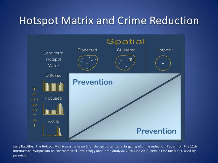 a crime hotspot analysis using crimestat It is a stand-alone windows program for the analysis of crime incident locations and can interface with most desktop gis programs including centrographic, distance analysis, hot spot analysis, space-time analysis, interpolation, journey- to-crime estimation, and crime travel demand modeling routines.
