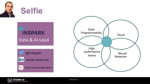 Lambda Architecture in the Cloud with Azure Databricks with Andrei Varanovich Slide 2