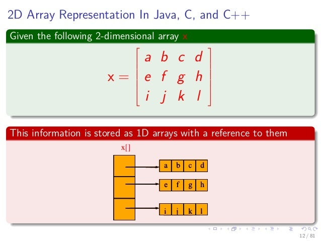 array representation 43 stacks and queues n that stores the number of items in the stack and an array reveal the internal representation of the queue (array or.