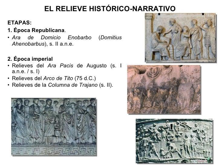 <ul><li>ETAPAS: </li></ul><ul><li>1. Época Republicana . </li></ul><ul><li>Ara de Domicio Enobarbo  ( Domitius Ahenobarbus...