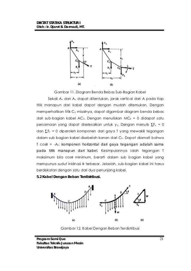 Statika struktur download author ccuart Gallery
