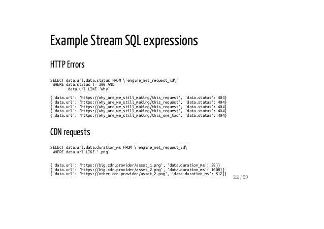 Python3 Zlib Example
