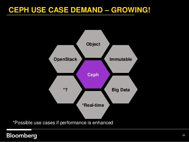 Ceph At Work In Bloomberg Object Store Rbd And Openstack