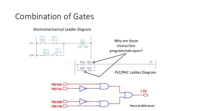06 Chapter06 Binary Logic Systems Rev02