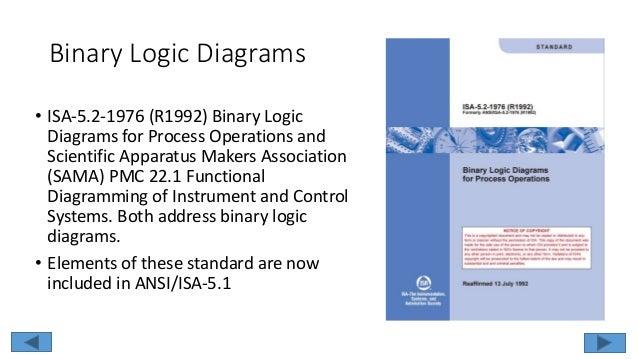 logic diagram isa 5 2 - alpa.cawat.regiscooking.fr  free download wiring diagrams 2020 full edition