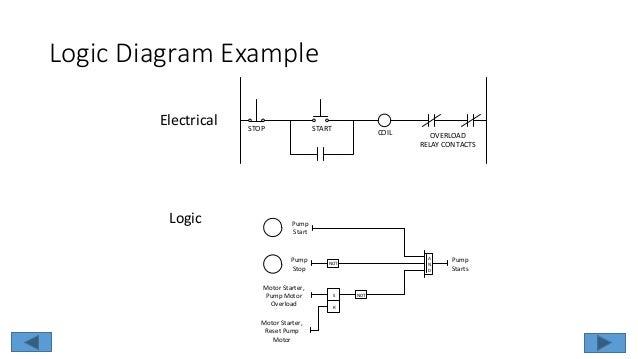 Logic Diagram In Isa Format - DIY Enthusiasts Wiring Diagrams •