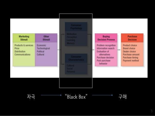 consumer behaviour kotler and keller Download scientific diagram| – model of consumer's behaviour (source: kotler  and keller (2006) marketing management (12 th edition), new jersey, pearson.