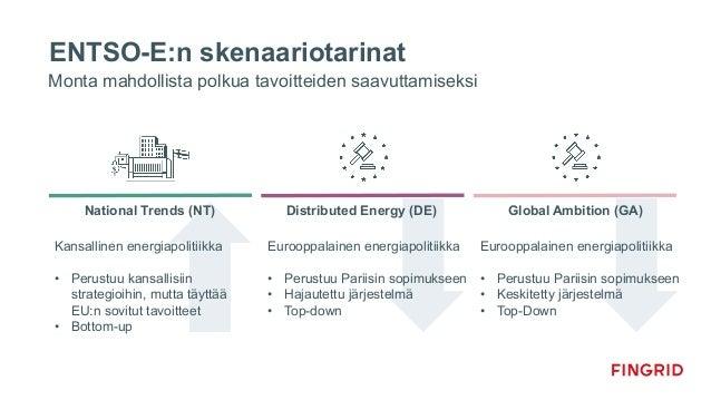 ENTSO-E:n skenaariotarinat Monta mahdollista polkua tavoitteiden saavuttamiseksi National Trends (NT) Kansallinen energiap...