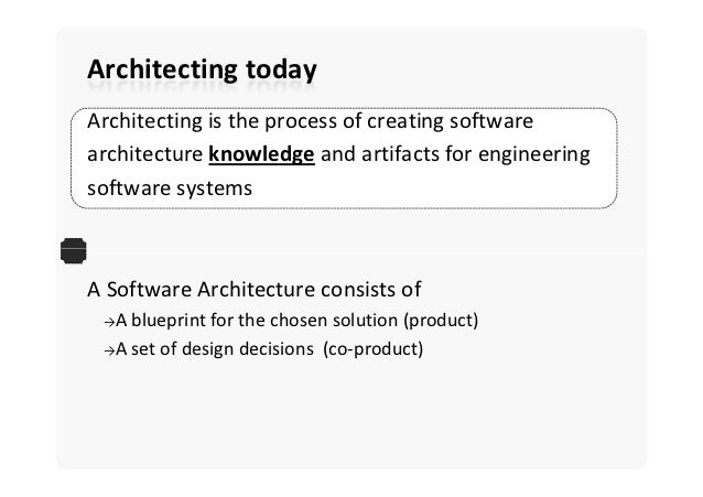 Software Architecture Design Decisions